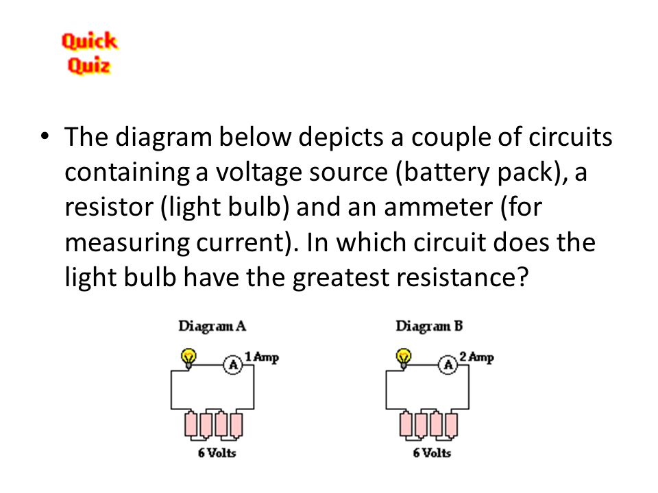 The diagram below depicts a couple of circuits containing a voltage source (battery pack), a resistor (light bulb) and an ammeter (for measuring current).