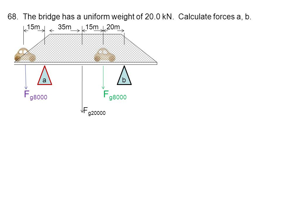 68. The bridge has a uniform weight of 20.0 kN. Calculate forces a, b.