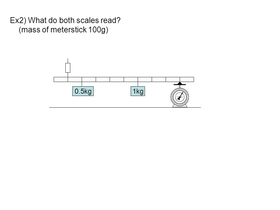 Ex2) What do both scales read (mass of meterstick 100g)