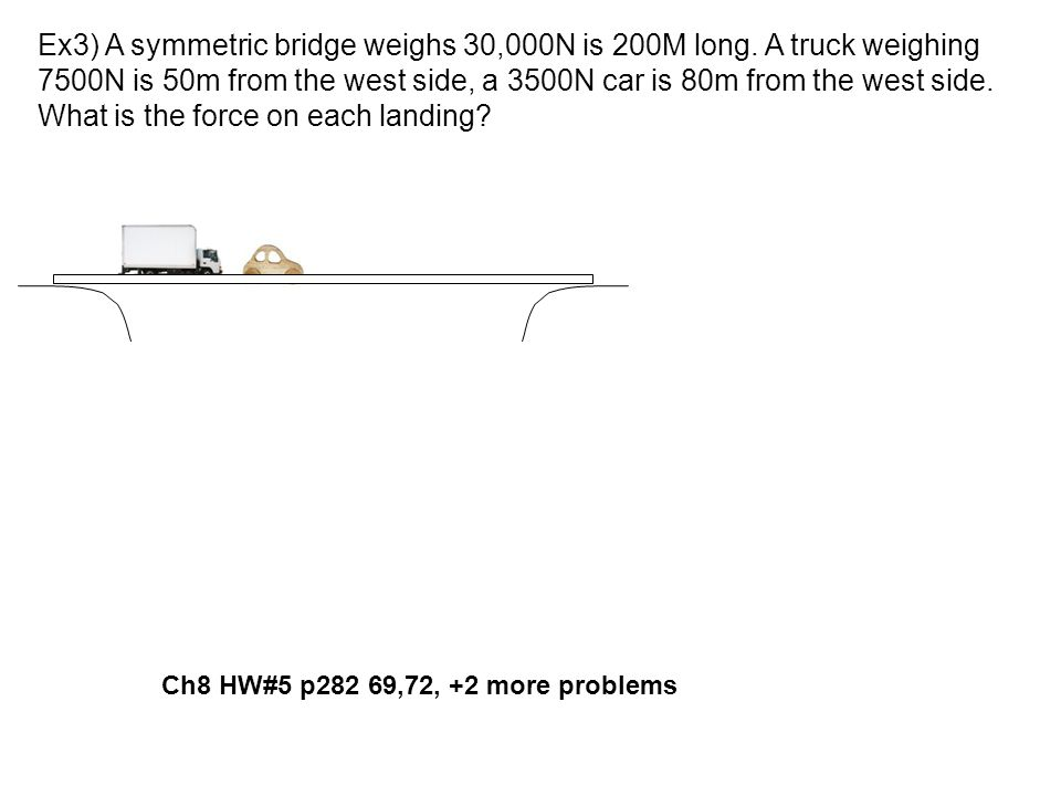 Ex3) A symmetric bridge weighs 30,000N is 200M long