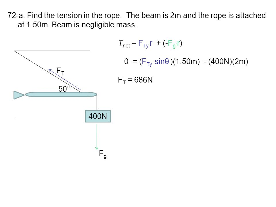72-a. Find the tension in the rope