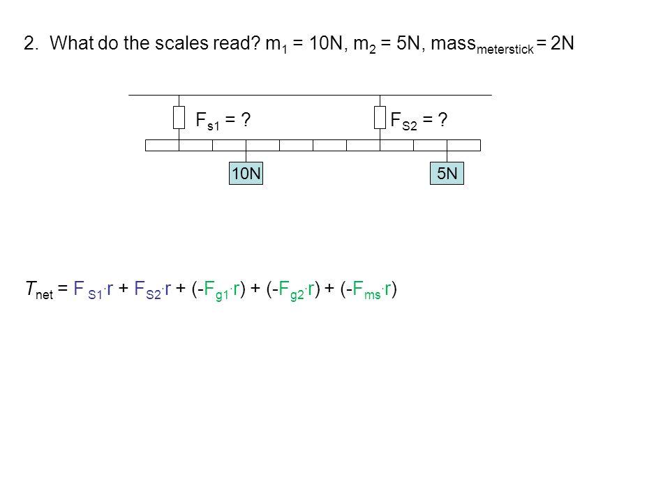2. What do the scales read m1 = 10N, m2 = 5N, massmeterstick = 2N