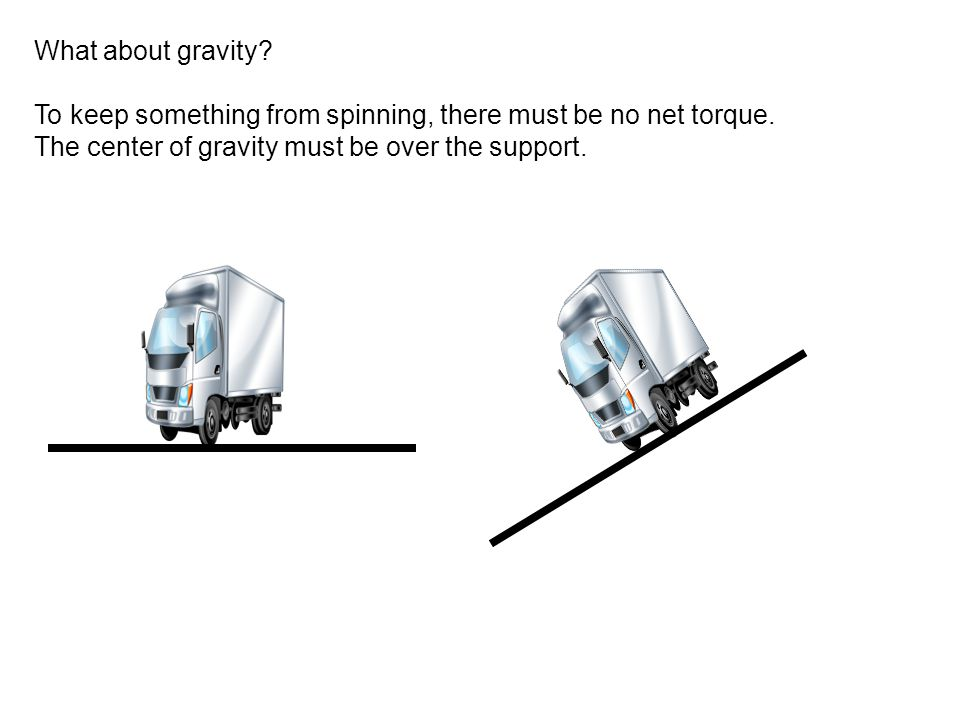What about gravity. To keep something from spinning, there must be no net torque.