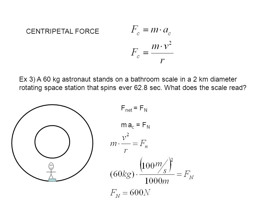 CENTRIPETAL FORCE Ex 3) A 60 kg astronaut stands on a bathroom scale in a 2 km diameter.