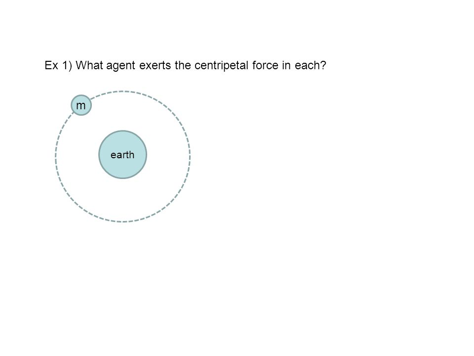 Ex 1) What agent exerts the centripetal force in each