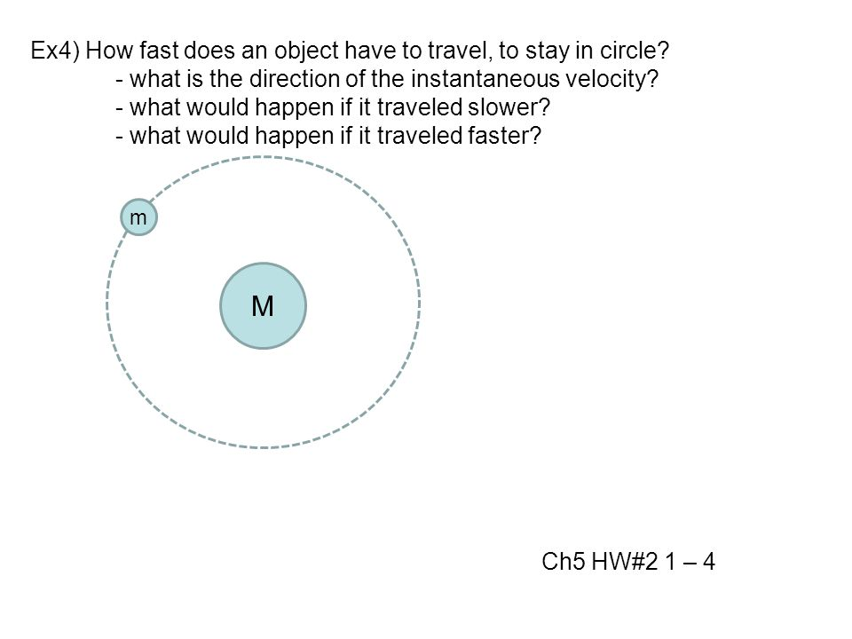 M Ex4) How fast does an object have to travel, to stay in circle