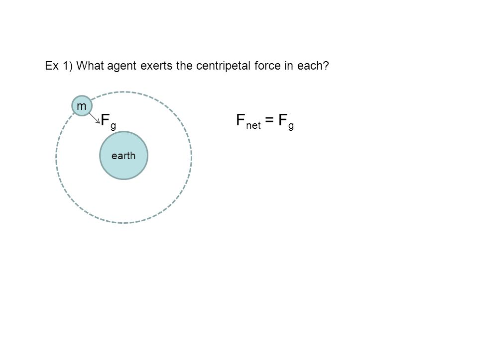 Fg Fnet = Fg Ex 1) What agent exerts the centripetal force in each m