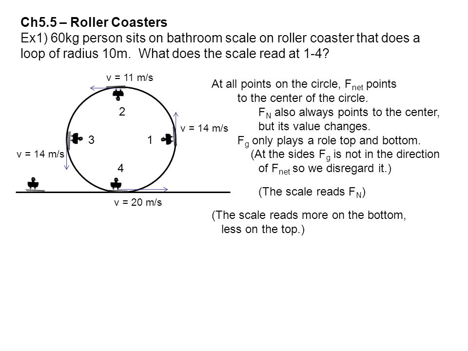 Ch5.5 – Roller Coasters Ex1) 60kg person sits on bathroom scale on roller coaster that does a loop of radius 10m. What does the scale read at 1-4