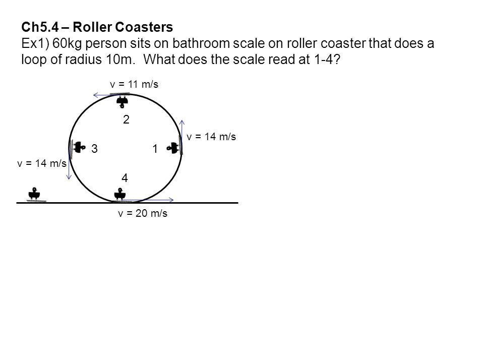 Ch5.4 – Roller Coasters Ex1) 60kg person sits on bathroom scale on roller coaster that does a loop of radius 10m. What does the scale read at 1-4