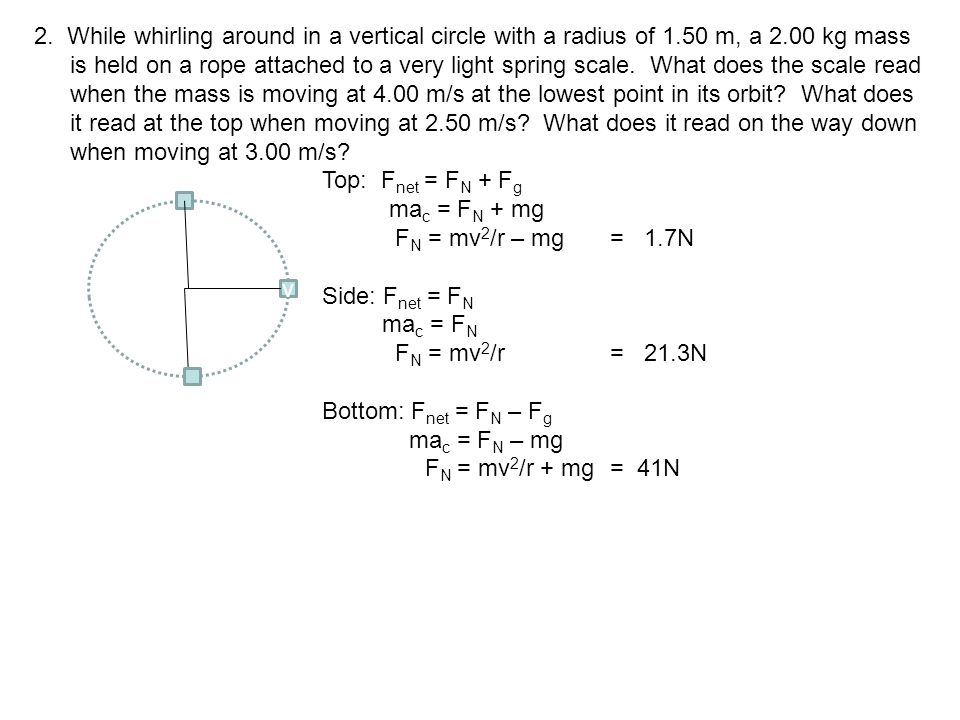 2. While whirling around in a vertical circle with a radius of 1