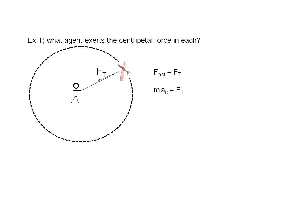 FT Ex 1) what agent exerts the centripetal force in each Fnet = FT