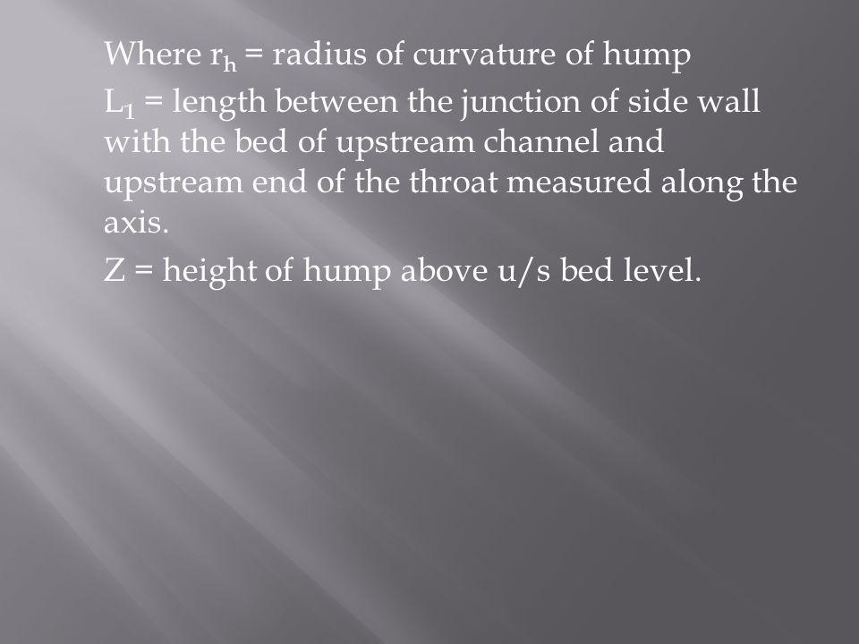 Where rh = radius of curvature of hump