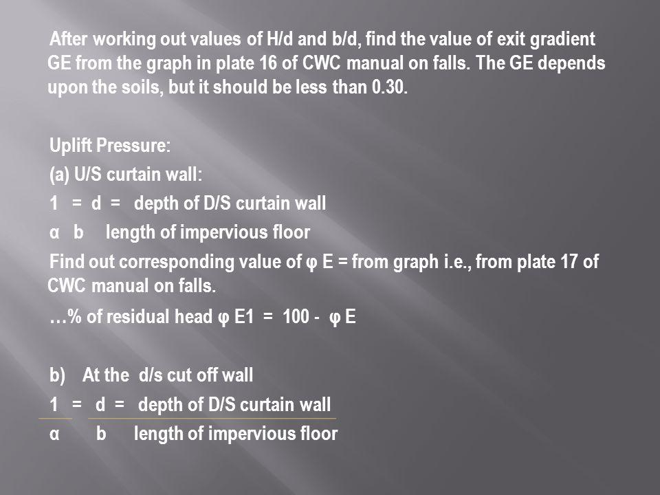 …% of residual head φ E1 = 100 - φ E