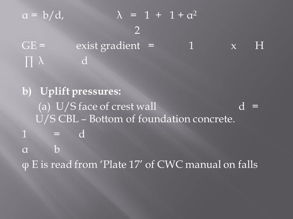 α = b/d, λ = 1 + 1 + α2 2 GE = exist gradient = 1 x H ∏ λ d b) Uplift pressures: (a) U/S face of crest wall d = U/S CBL – Bottom of foundation concrete.