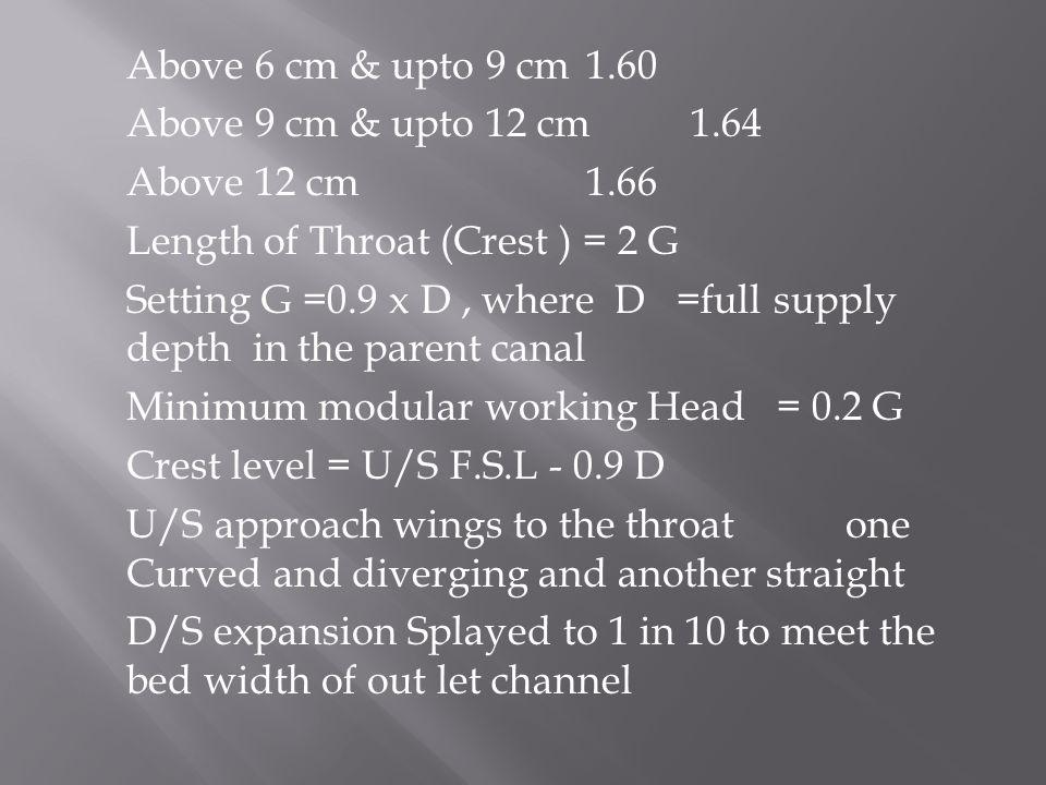 Above 6 cm & upto 9 cm 1.60 Above 9 cm & upto 12 cm 1.64. Above 12 cm 1.66. Length of Throat (Crest ) = 2 G.