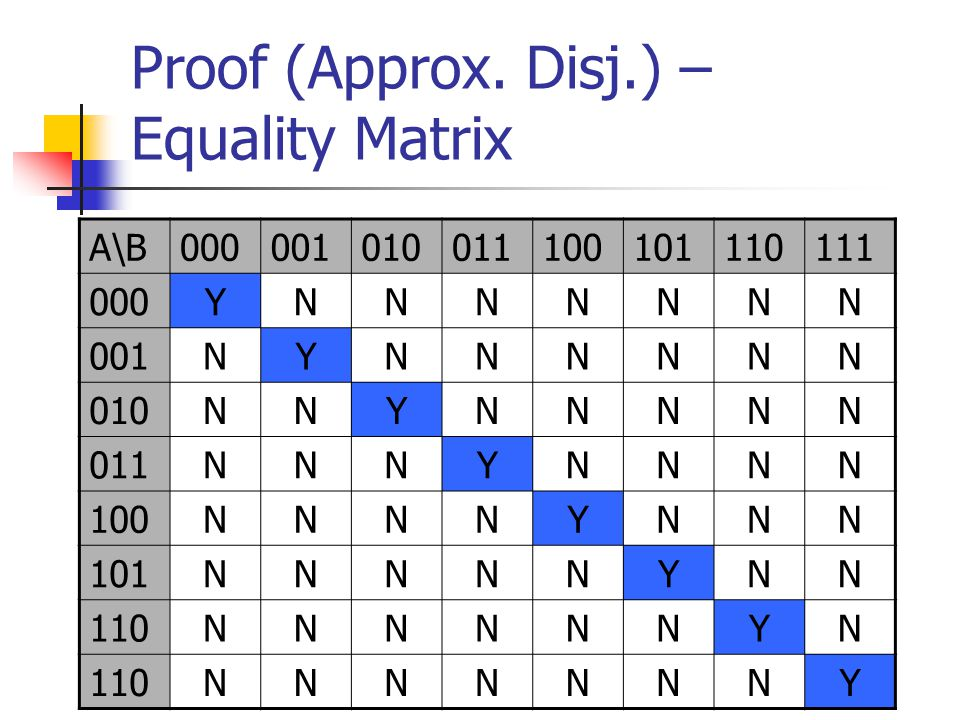 Proof (Approx. Disj.) – Equality Matrix
