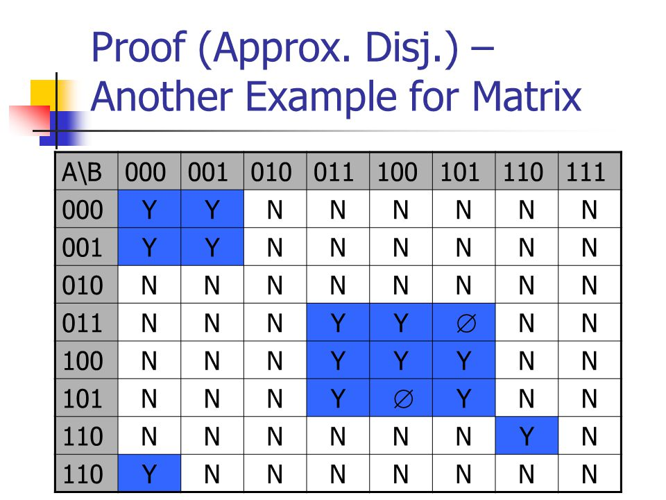 Proof (Approx. Disj.) – Another Example for Matrix