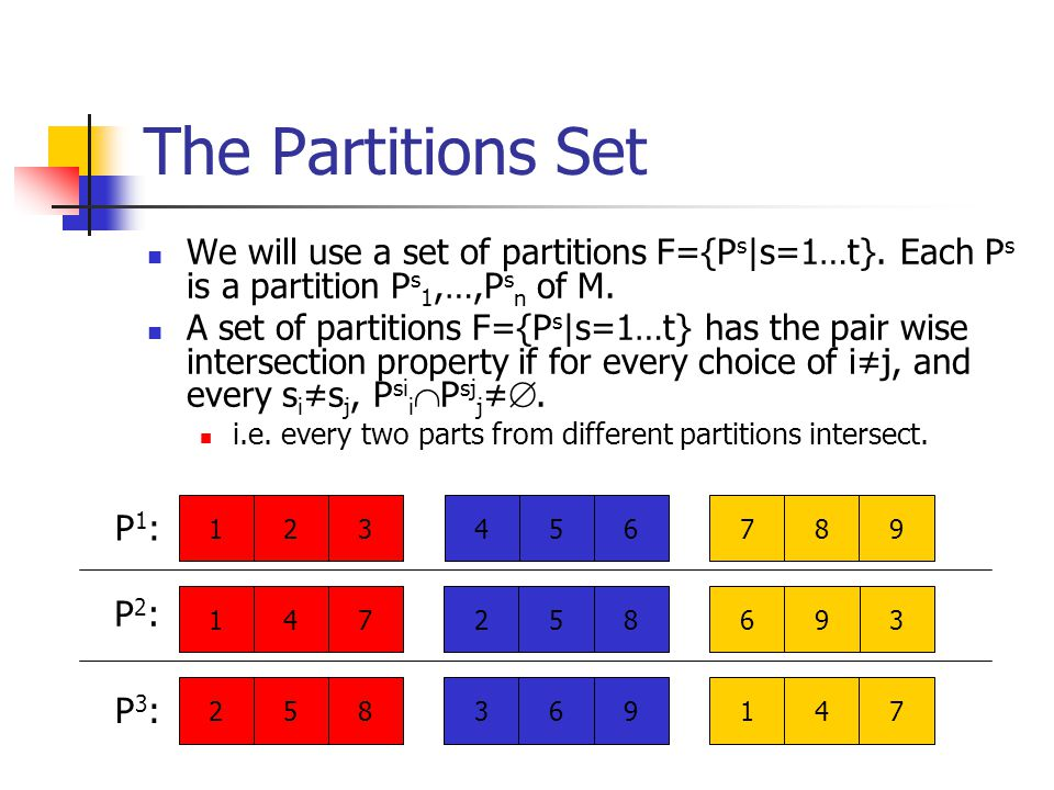 The Partitions Set We will use a set of partitions F={Ps|s=1…t}. Each Ps is a partition Ps1,…,Psn of M.