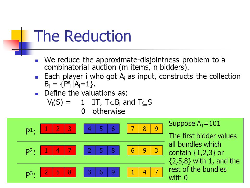 The Reduction We reduce the approximate-disjointness problem to a combinatorial auction (m items, n bidders).