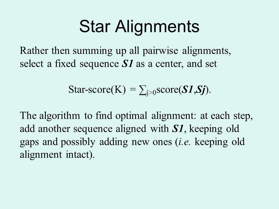 Star-score(K) = ∑j>0score(S1,Sj).