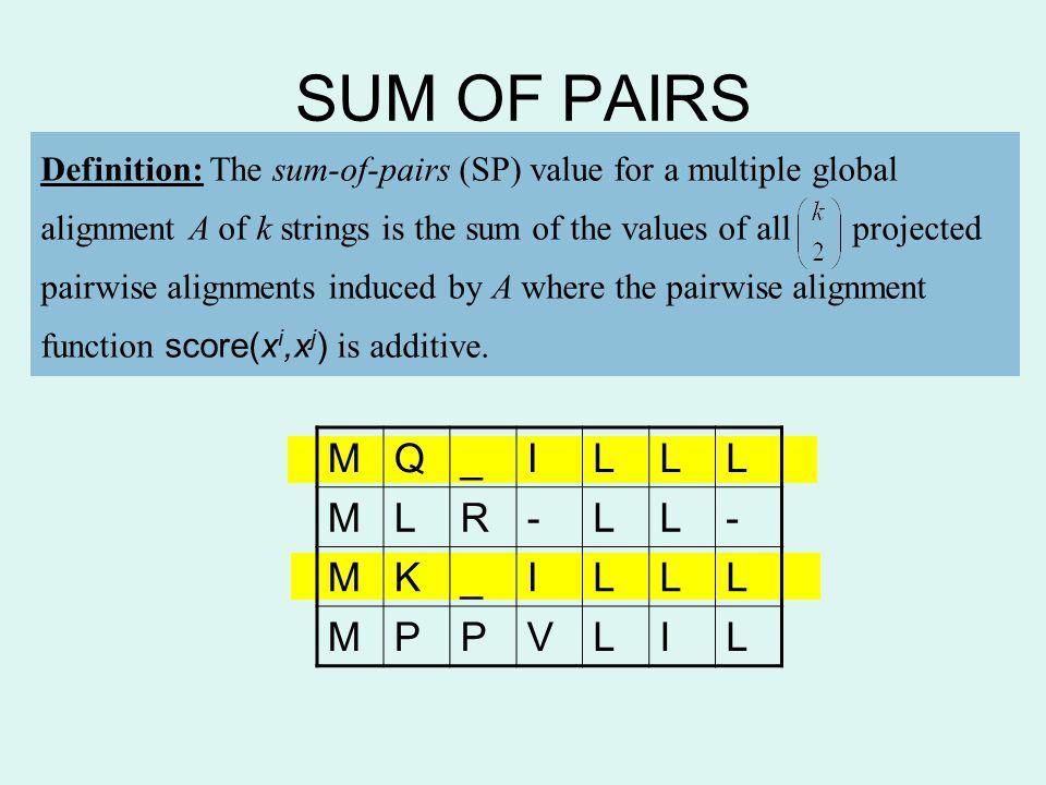 SUM OF PAIRS M Q _ I L R - K P V