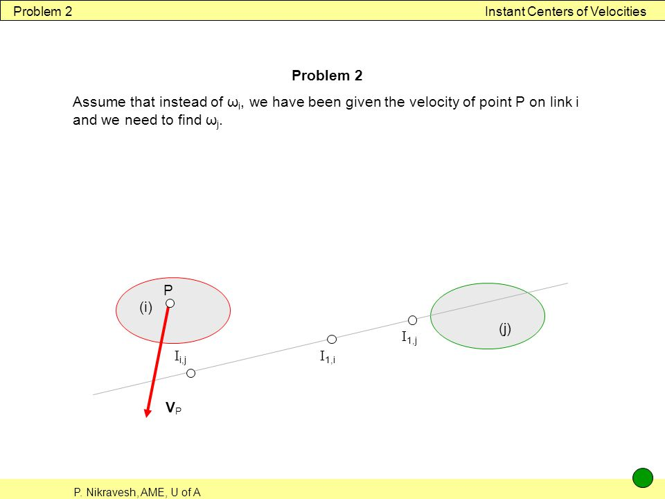 Problem 2 Instant Centers of Velocities. Problem 2.