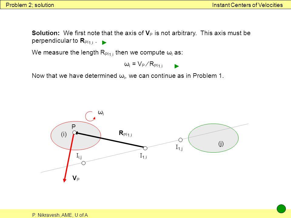 We measure the length RPI1,i then we compute ωi as: ωi = VP ∕ RPI1,i