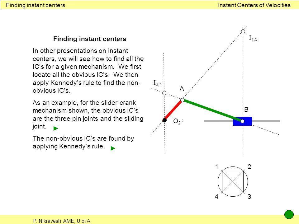 Finding instant centers