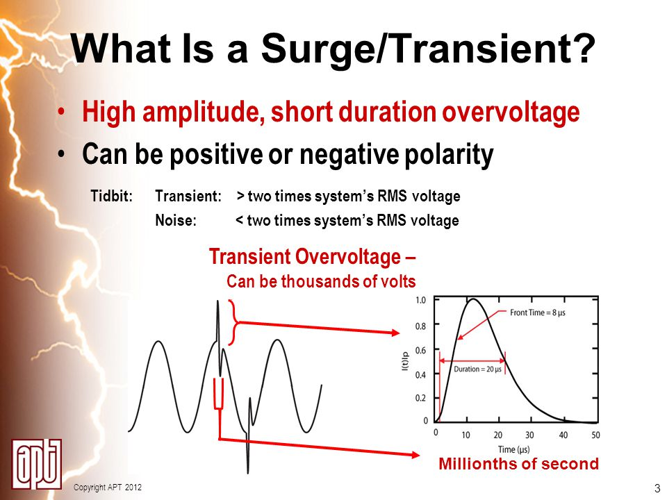 What Is a Surge/Transient