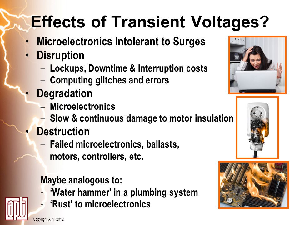 Effects of Transient Voltages