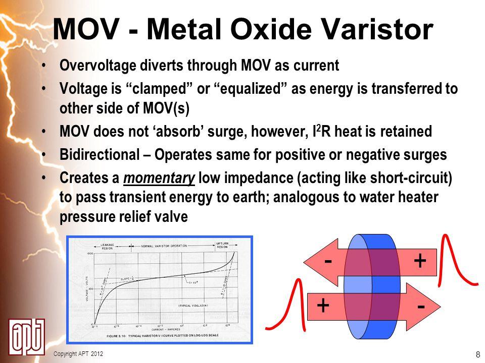 MOV - Metal Oxide Varistor