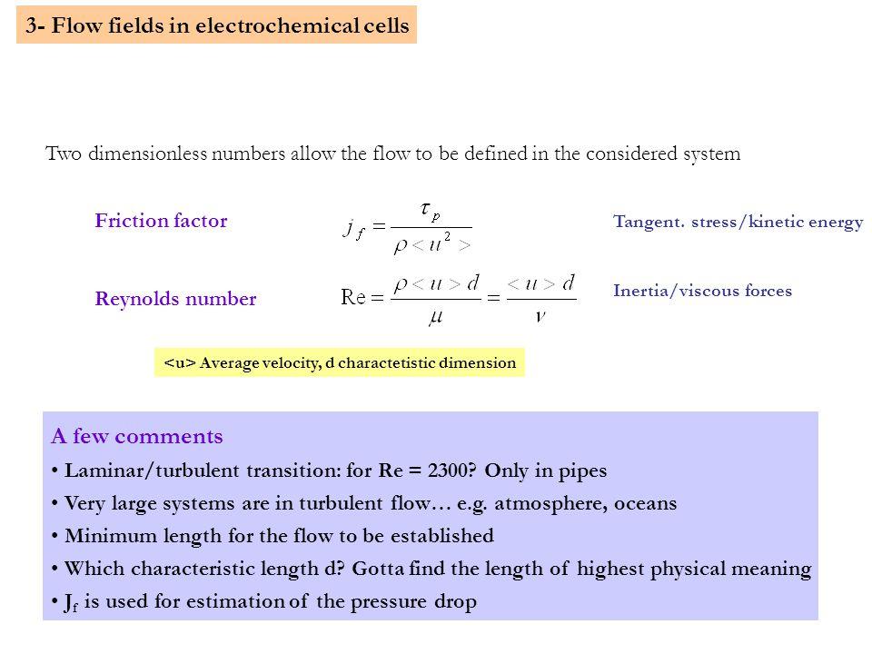 3- Flow fields in electrochemical cells