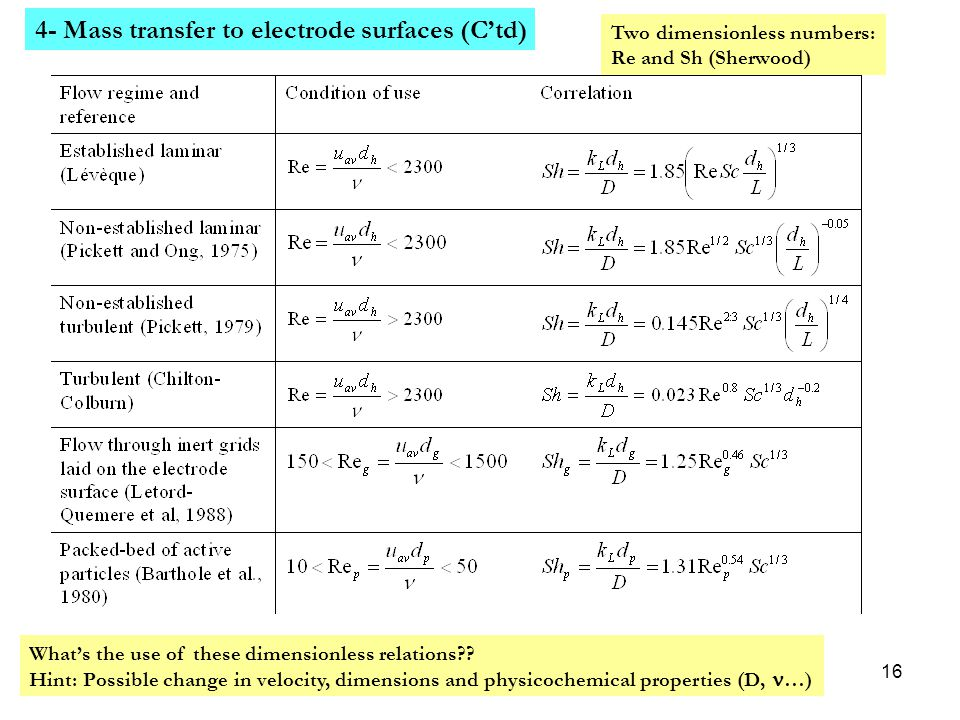 4- Mass transfer to electrode surfaces (C'td)