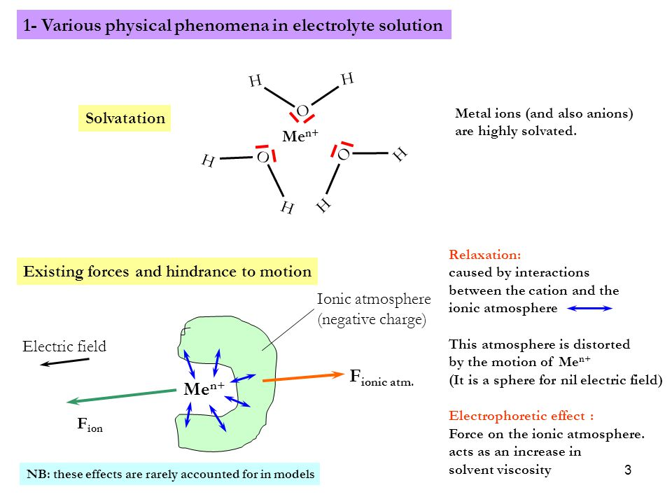 1- Various physical phenomena in electrolyte solution