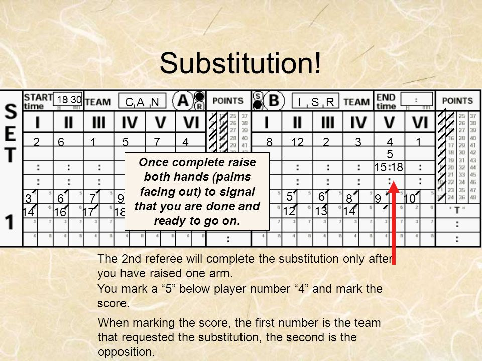 Substitution! 18 30. I S R. C A N. 8. 12. 2. 3. 4. 1. 6. 5. 7. x. 5.