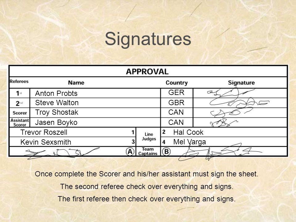 Signatures Anton Probts GER Steve Walton GBR Troy Shostak CAN