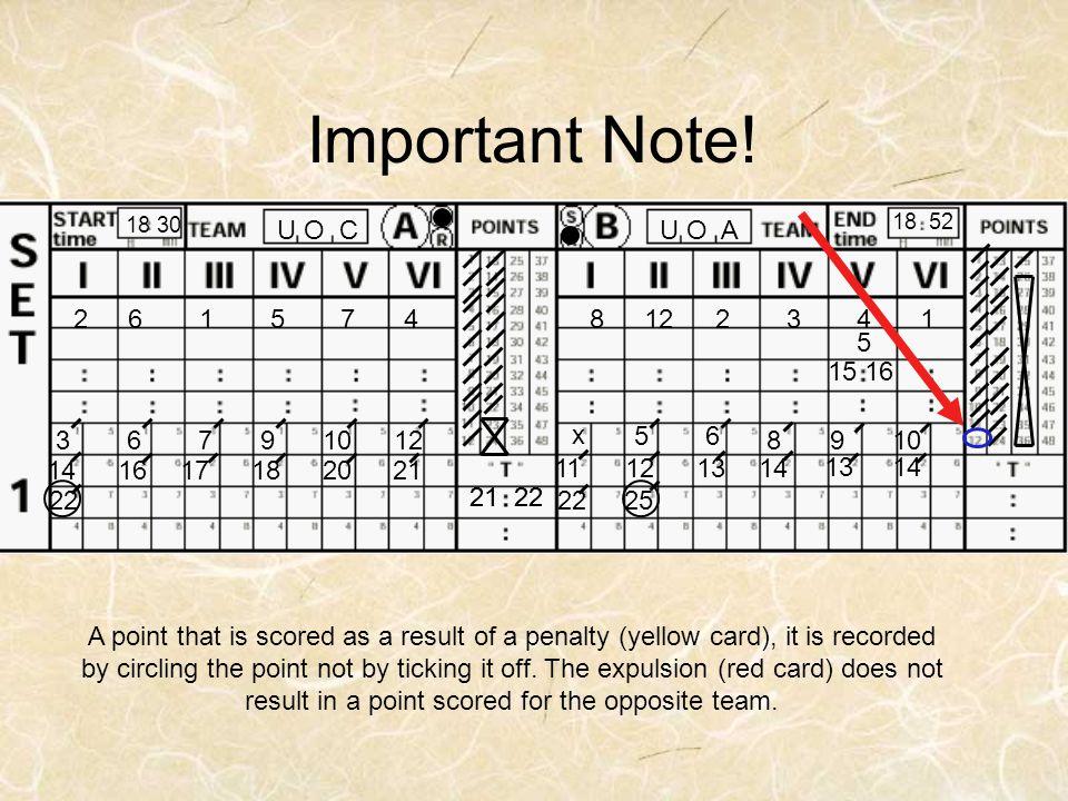 Important Note! U O A U O C 8 12 2 3 4 1 6 5 7 x 5 15 16 3 6 7 9 10 12