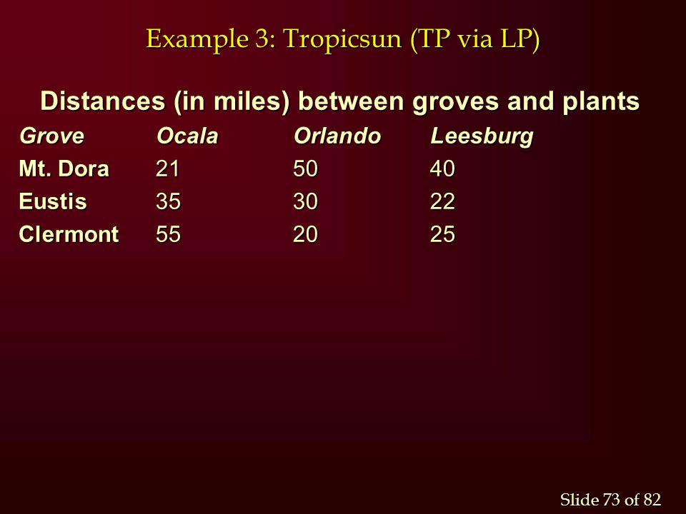 Example 3: Tropicsun (TP via LP)