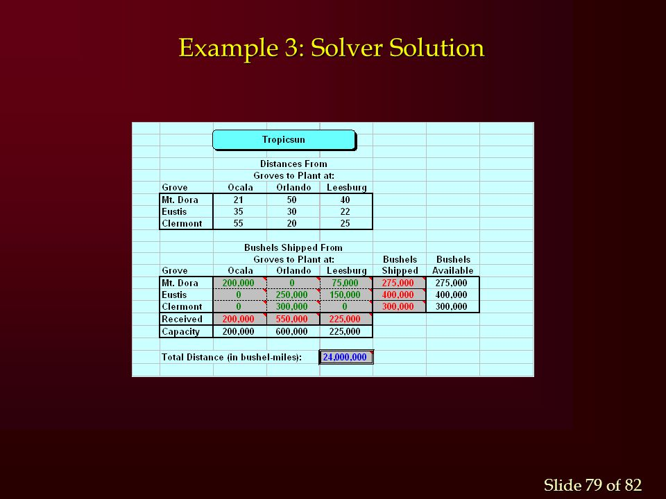 Example 3: Solver Solution