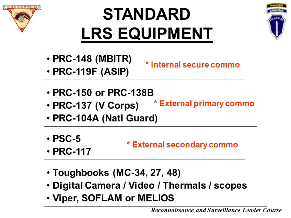 STANDARD LRS EQUIPMENT