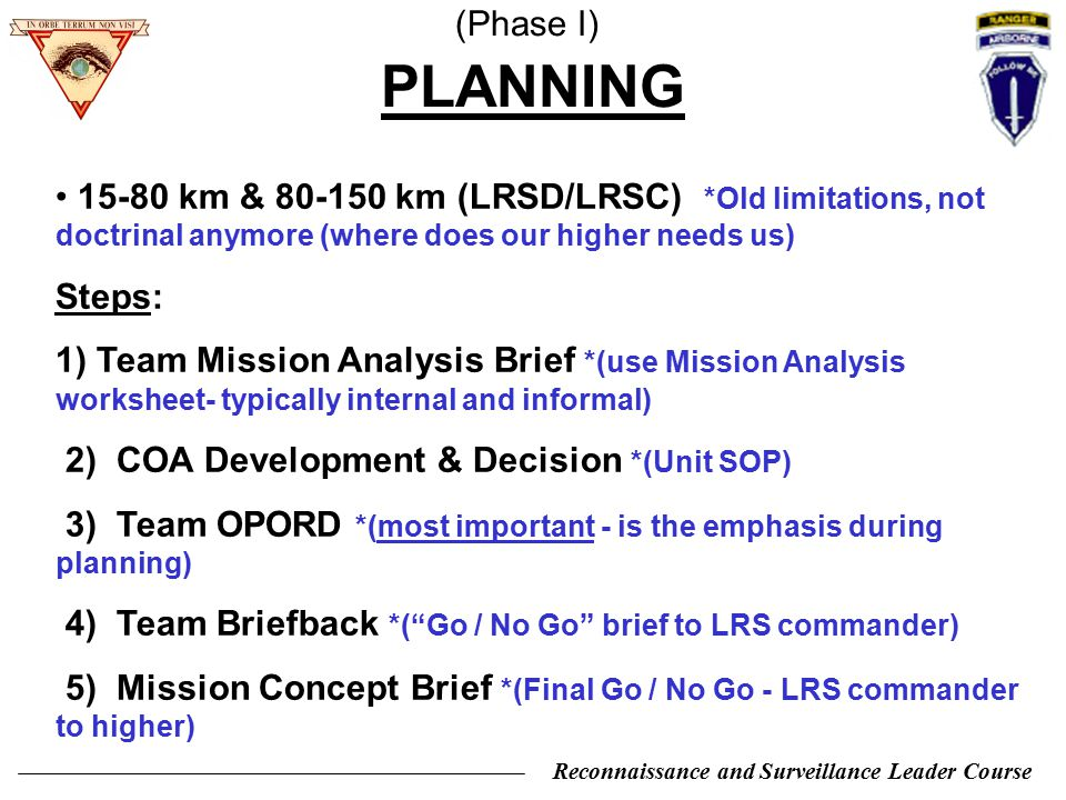 (Phase I) PLANNING. 15-80 km & 80-150 km (LRSD/LRSC) *Old limitations, not doctrinal anymore (where does our higher needs us)