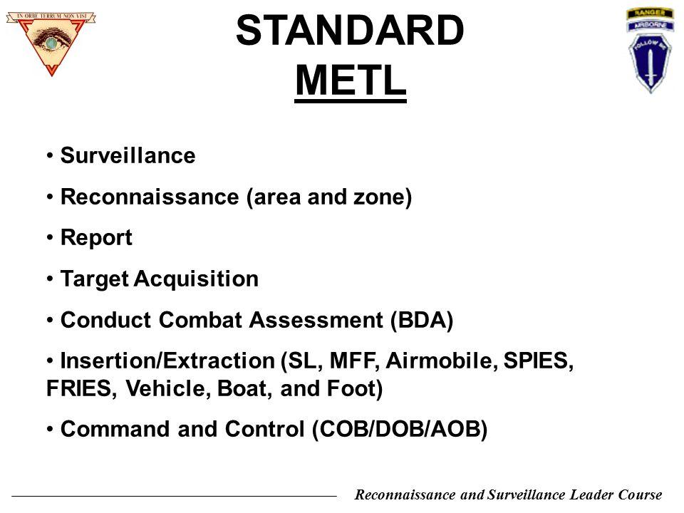 STANDARD METL Surveillance Reconnaissance (area and zone) Report