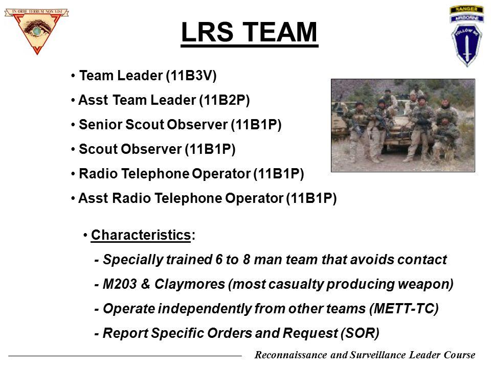 LRS TEAM Team Leader (11B3V) Asst Team Leader (11B2P)