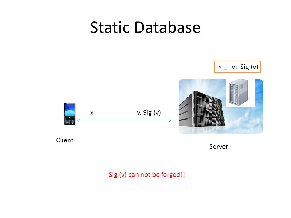 Static Database x ; v; Sig (v) x v, Sig (v) Client Server