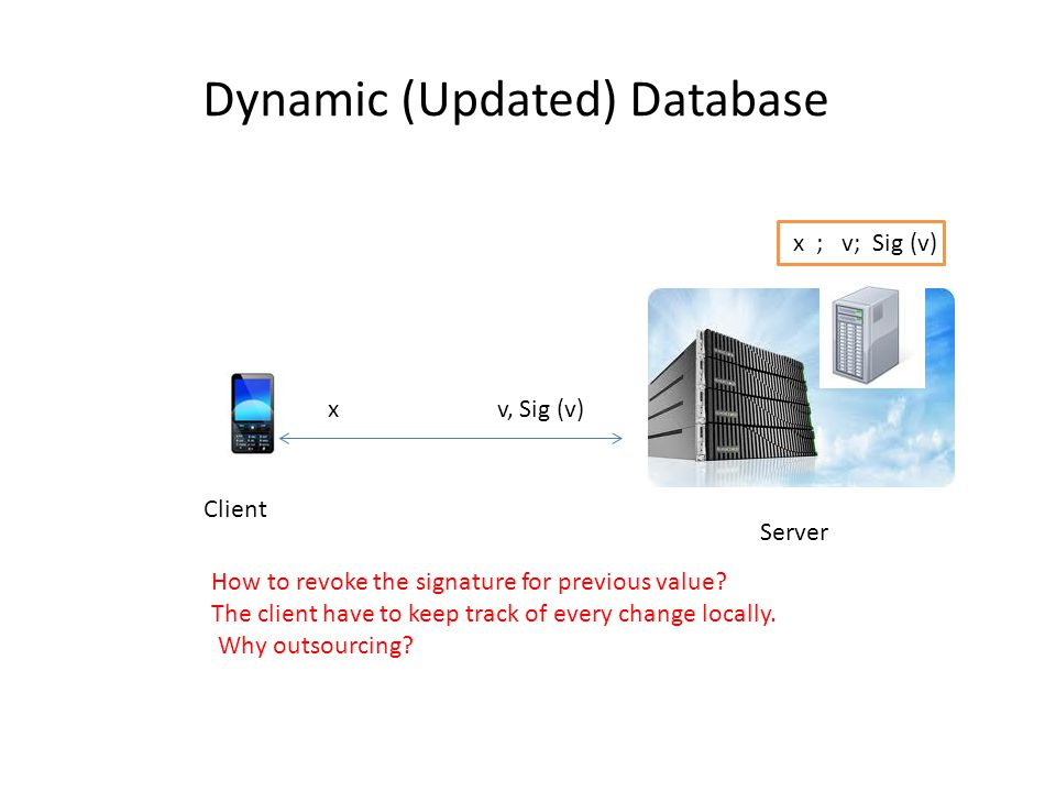 Dynamic (Updated) Database