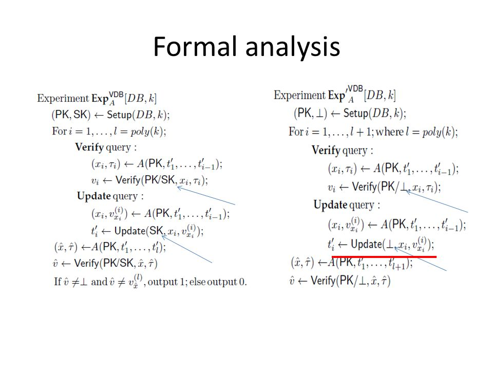 Formal analysis