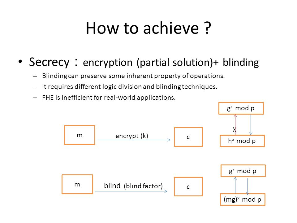 How to achieve Secrecy:encryption (partial solution)+ blinding