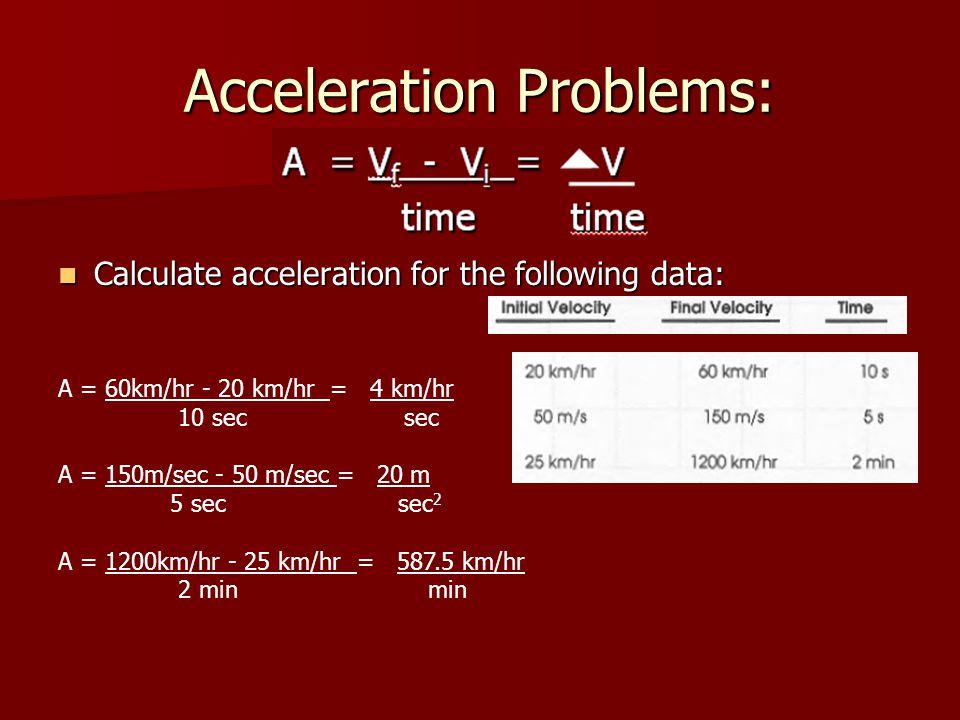Acceleration Problems: