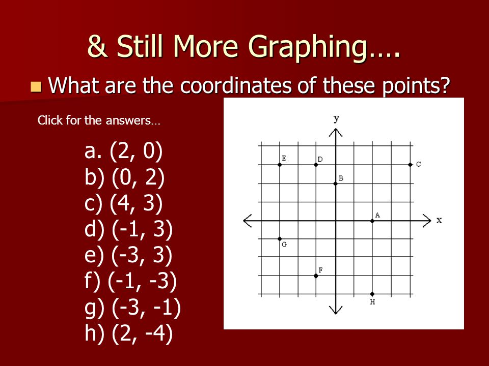 & Still More Graphing…. What are the coordinates of these points