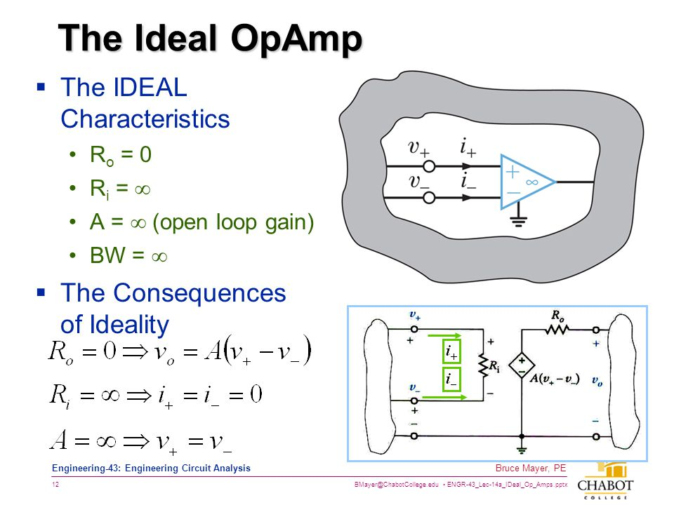 The Ideal OpAmp The IDEAL Characteristics The Consequences of Ideality